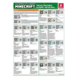 Minecraft. Tablice craftingu, alchemii i metalurgi